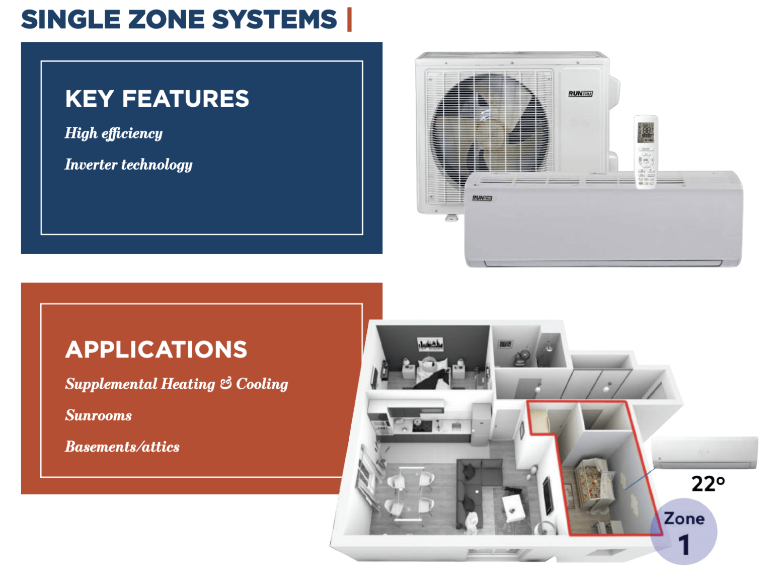 Crose Mechanical - Single Zone Systems Picture Update